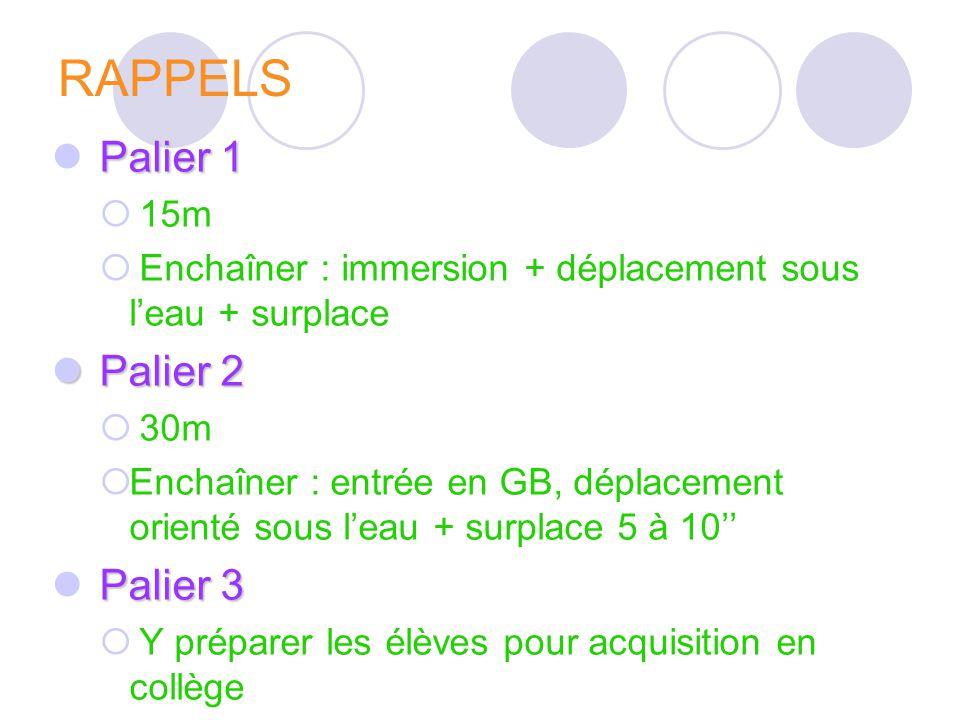 RAPPELS Palier 1 Palier 2 Palier 3 15m