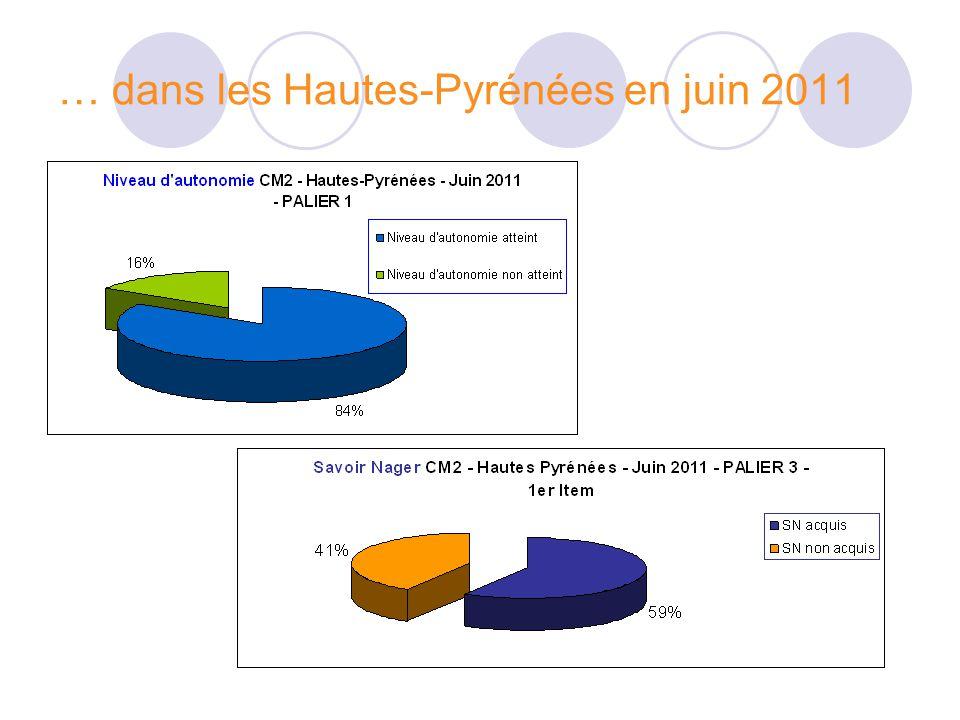 … dans les Hautes-Pyrénées en juin 2011