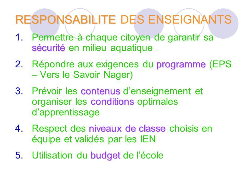 RESPONSABILITE DES ENSEIGNANTS