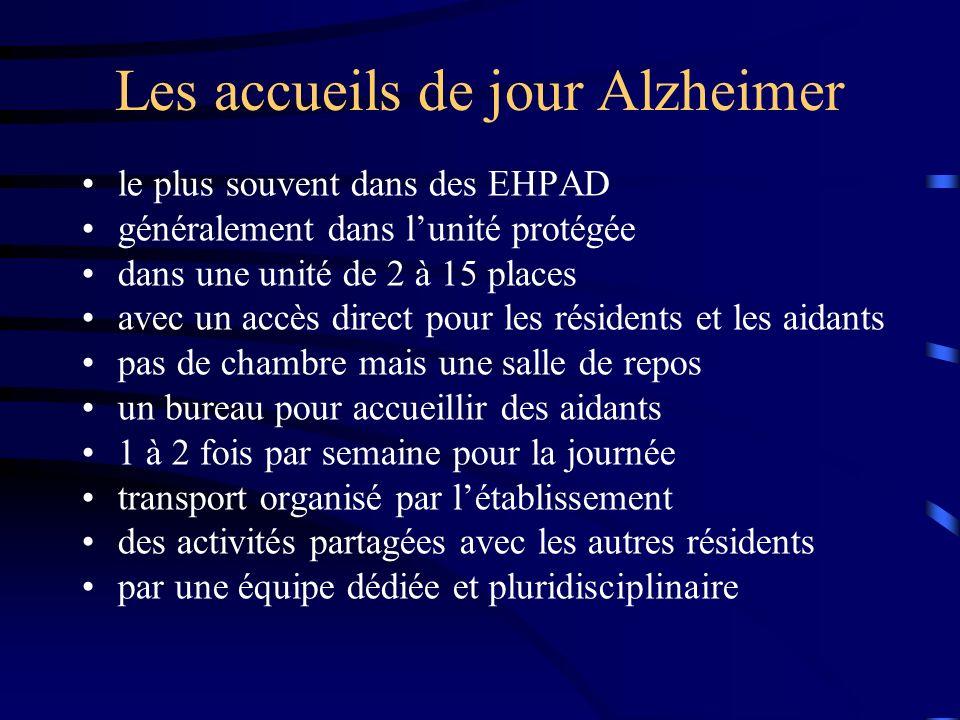 Les accueils de jour Alzheimer