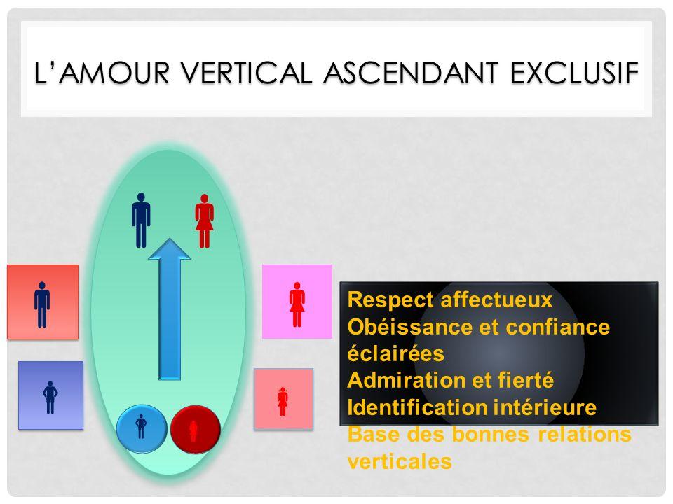 L'amour vertical ascendant exclusif