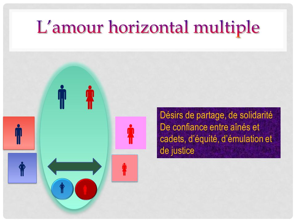 L'amour horizontal multiple