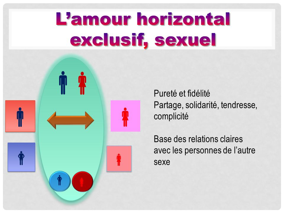 L'amour horizontal exclusif, sexuel