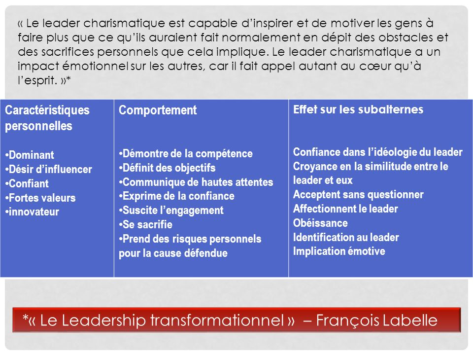 *« Le Leadership transformationnel » – François Labelle