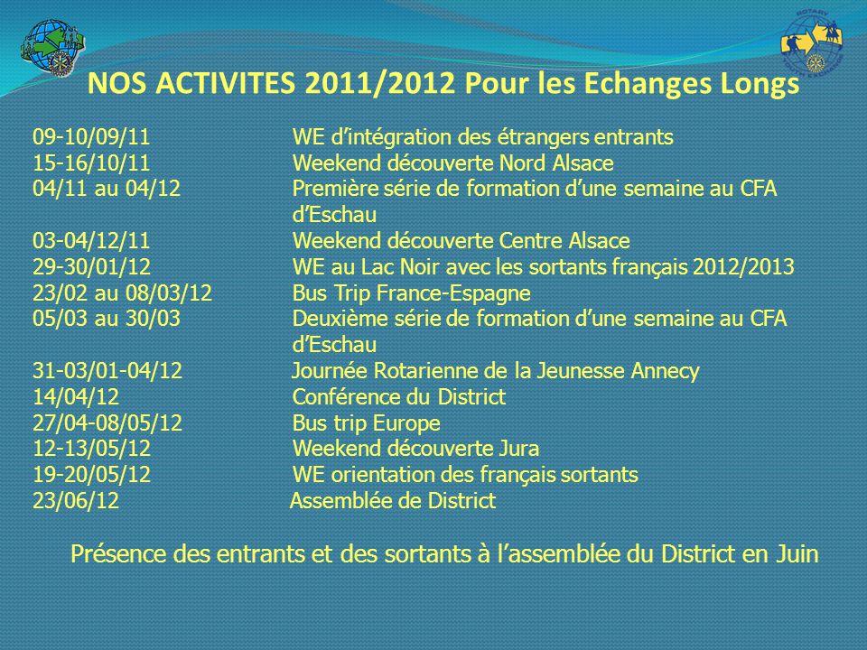 NOS ACTIVITES 2011/2012 Pour les Echanges Longs