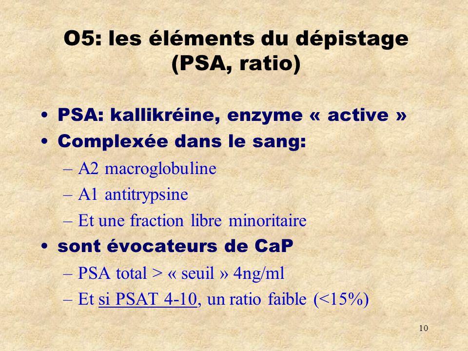 O5: les éléments du dépistage (PSA, ratio)