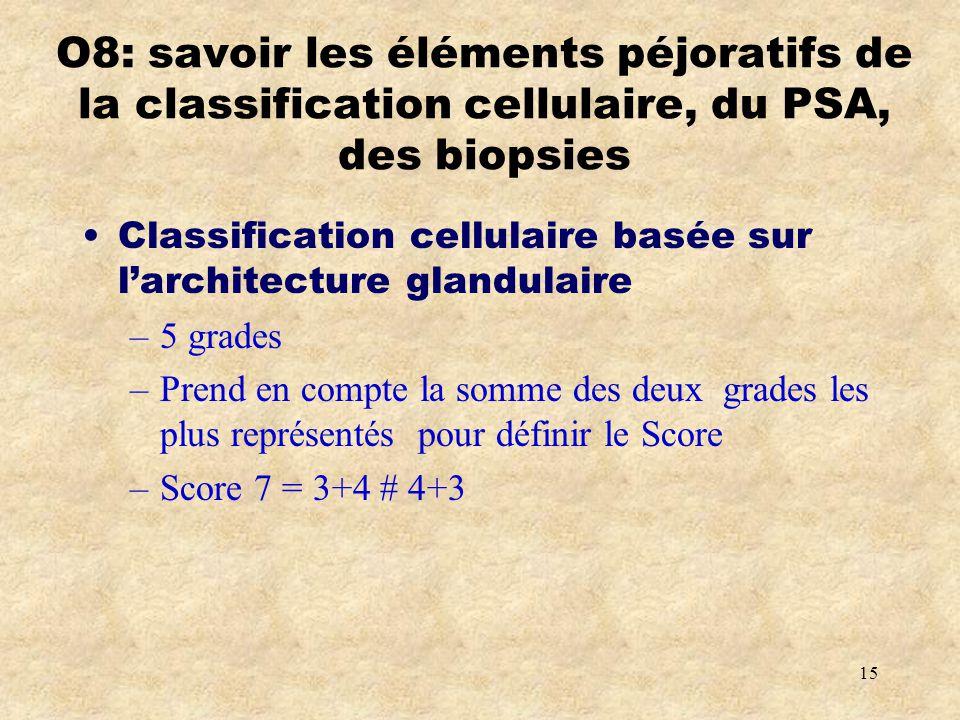 O8: savoir les éléments péjoratifs de la classification cellulaire, du PSA, des biopsies