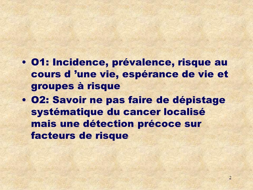 O1: Incidence, prévalence, risque au cours d 'une vie, espérance de vie et groupes à risque
