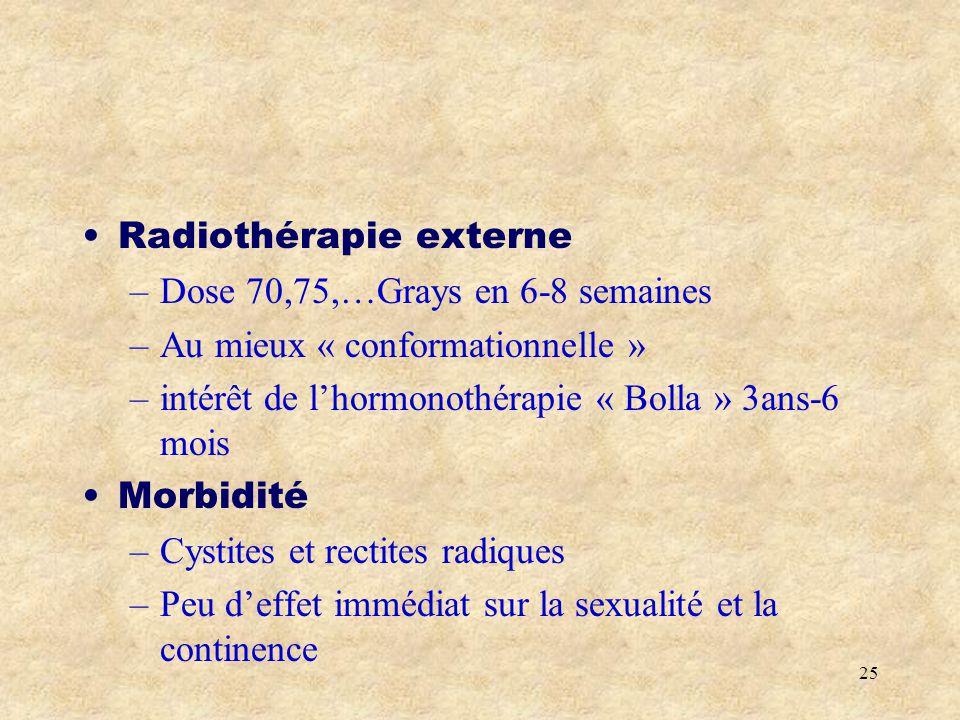 Radiothérapie externe