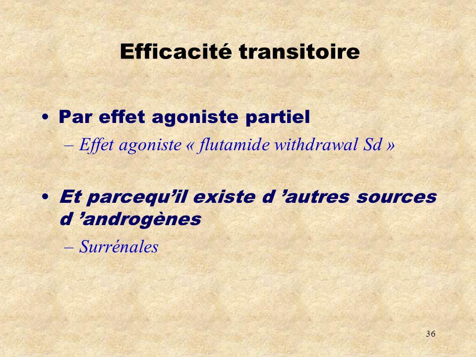 Efficacité transitoire