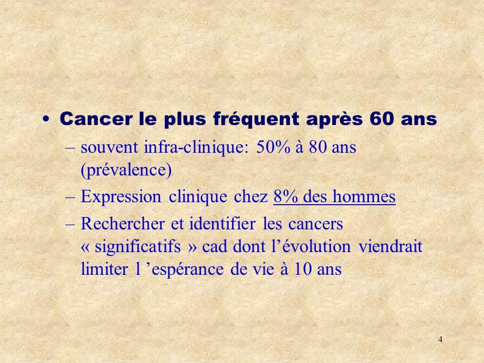 Cancer le plus fréquent après 60 ans