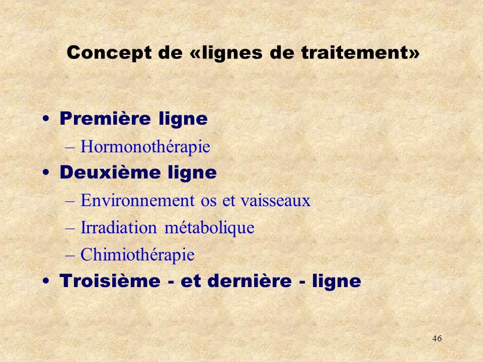 Concept de «lignes de traitement»