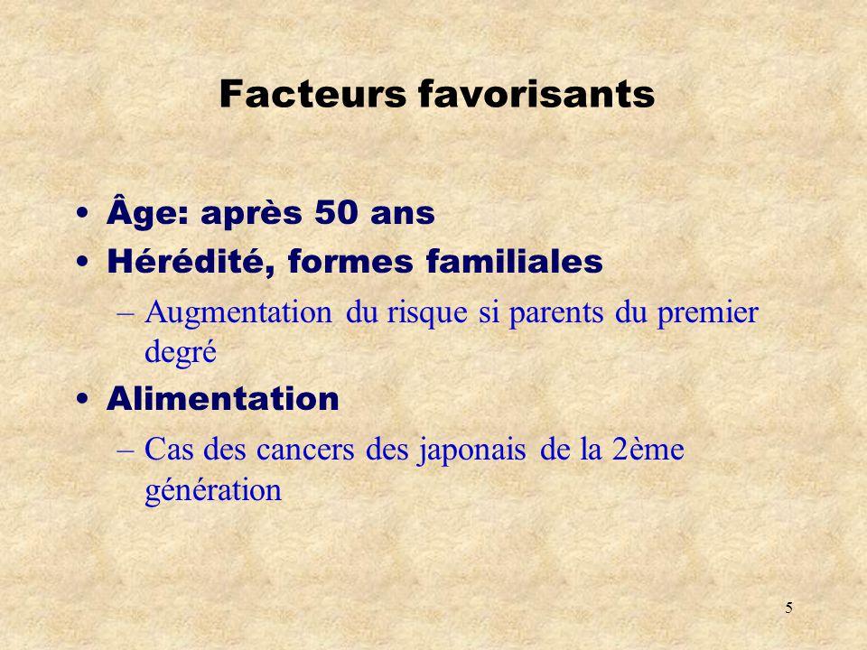 Facteurs favorisants Âge: après 50 ans Hérédité, formes familiales