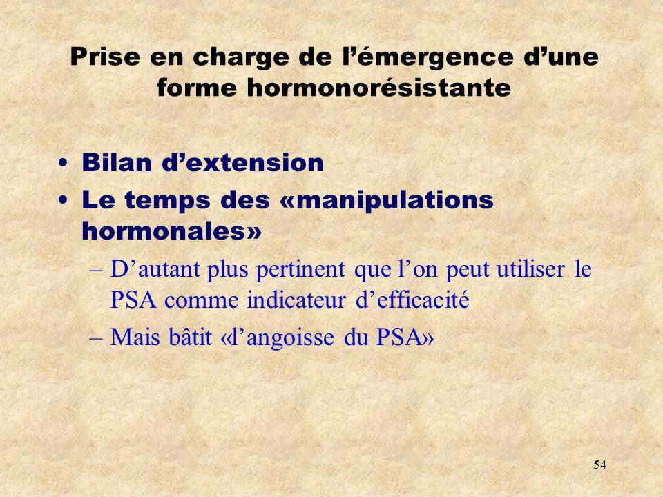 Prise en charge de l'émergence d'une forme hormonorésistante