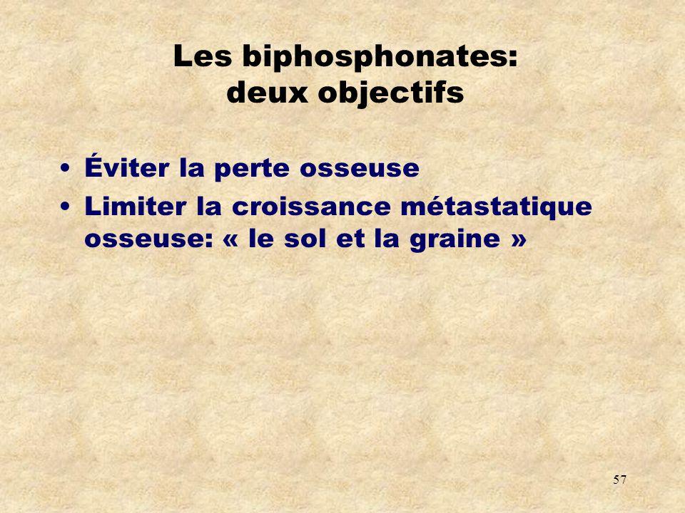 Les biphosphonates: deux objectifs