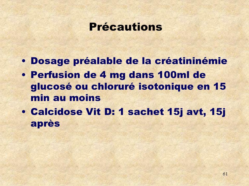 Précautions Dosage préalable de la créatininémie