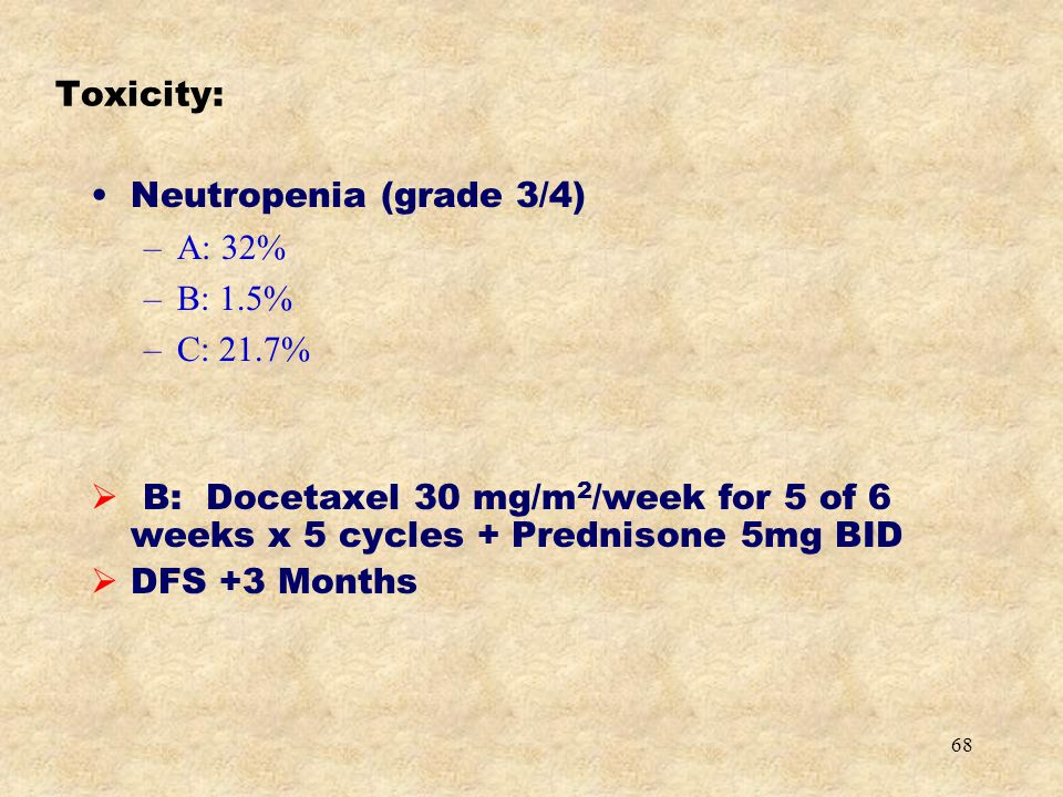 Toxicity: Neutropenia (grade 3/4) A: 32% B: 1.5% C: 21.7% B: Docetaxel 30 mg/m2/week for 5 of 6 weeks x 5 cycles + Prednisone 5mg BID.