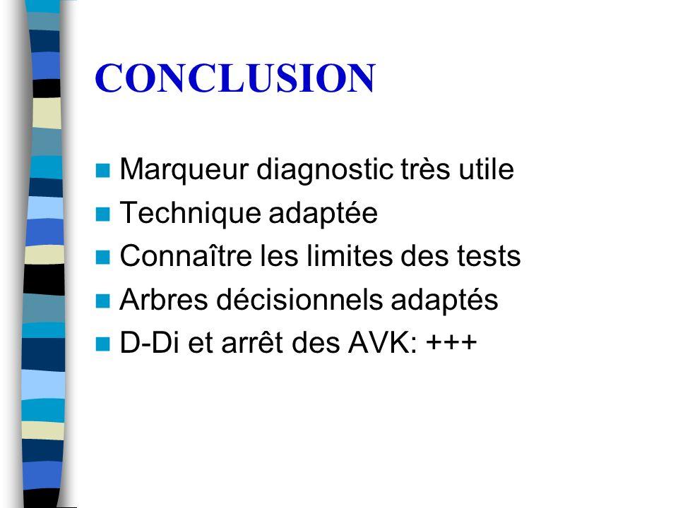 CONCLUSION Marqueur diagnostic très utile Technique adaptée
