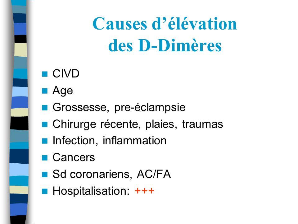 Causes d'élévation des D-Dimères