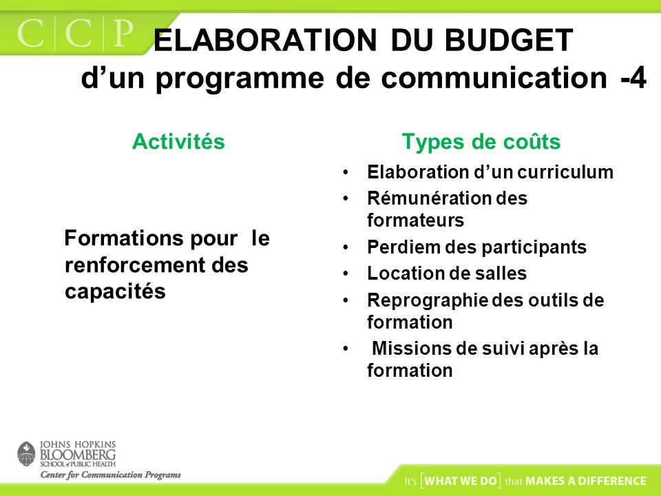 ELABORATION DU BUDGET d'un programme de communication -4