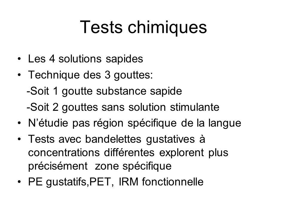 Tests chimiques Les 4 solutions sapides Technique des 3 gouttes: