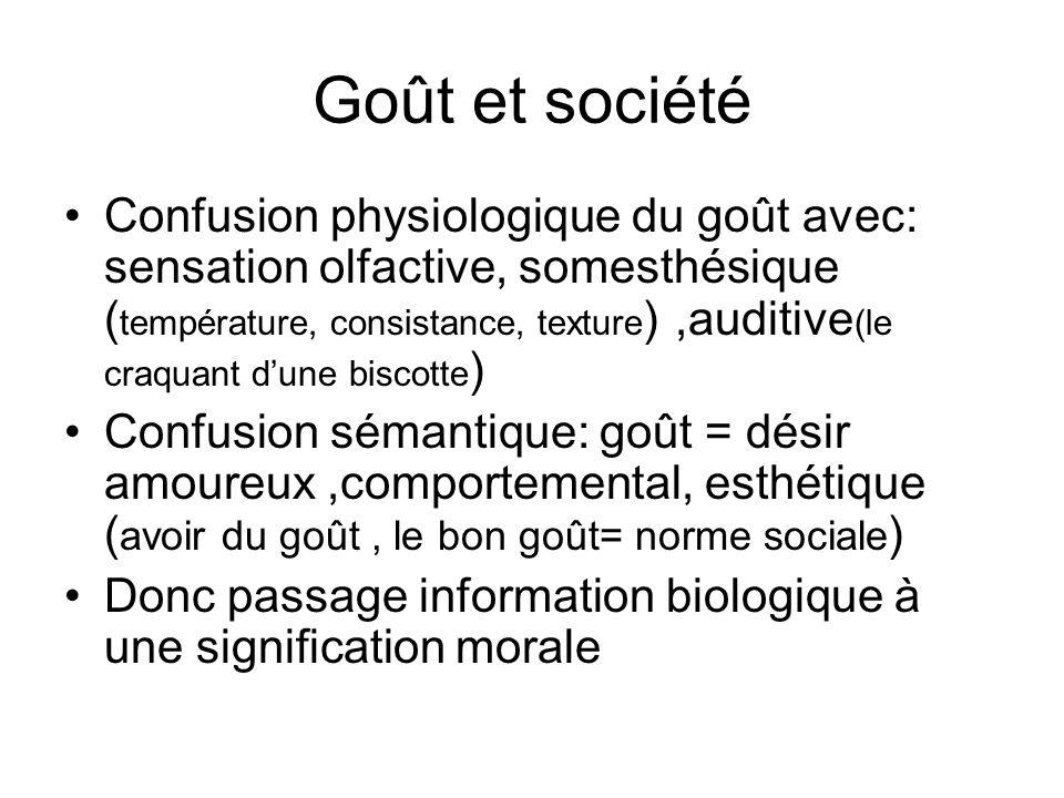 Goût et société
