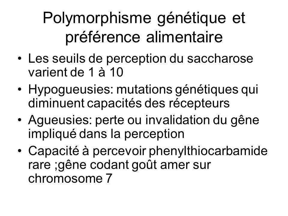 Polymorphisme génétique et préférence alimentaire