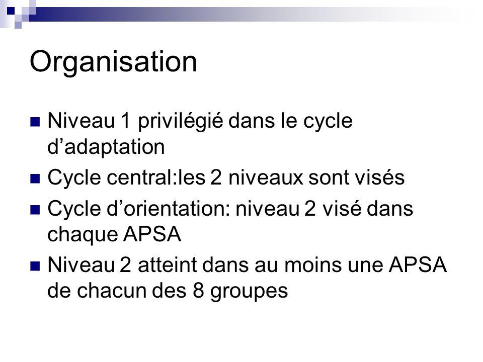 Organisation Niveau 1 privilégié dans le cycle d'adaptation