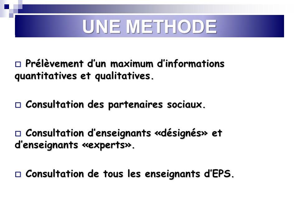 UNE METHODE Prélèvement d'un maximum d'informations quantitatives et qualitatives. Consultation des partenaires sociaux.