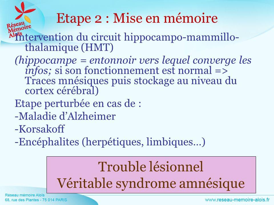 Véritable syndrome amnésique