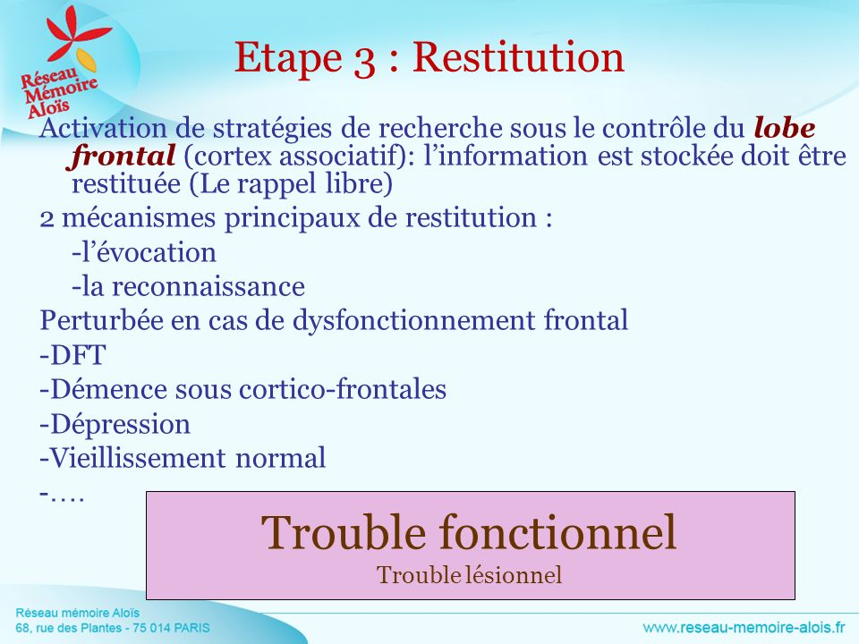 Trouble fonctionnel Etape 3 : Restitution