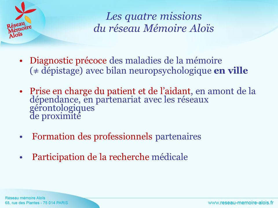 Les quatre missions du réseau Mémoire Aloïs