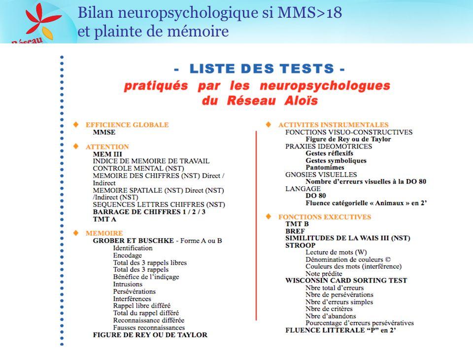 Bilan neuropsychologique si MMS>18