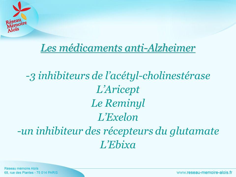 Les médicaments anti-Alzheimer