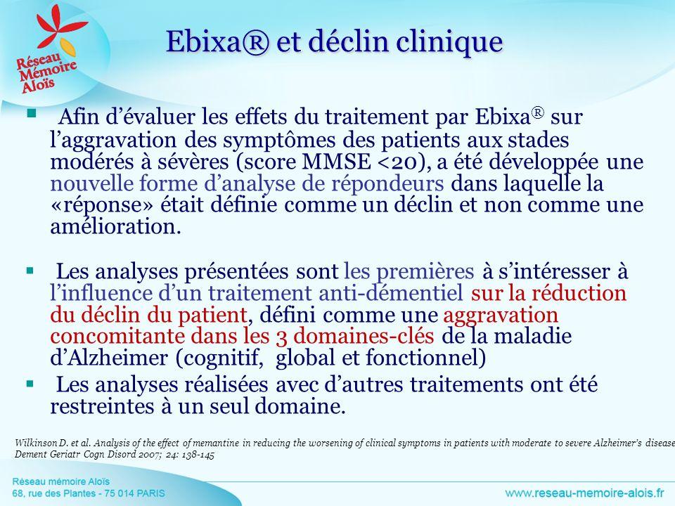 Ebixa® et déclin clinique