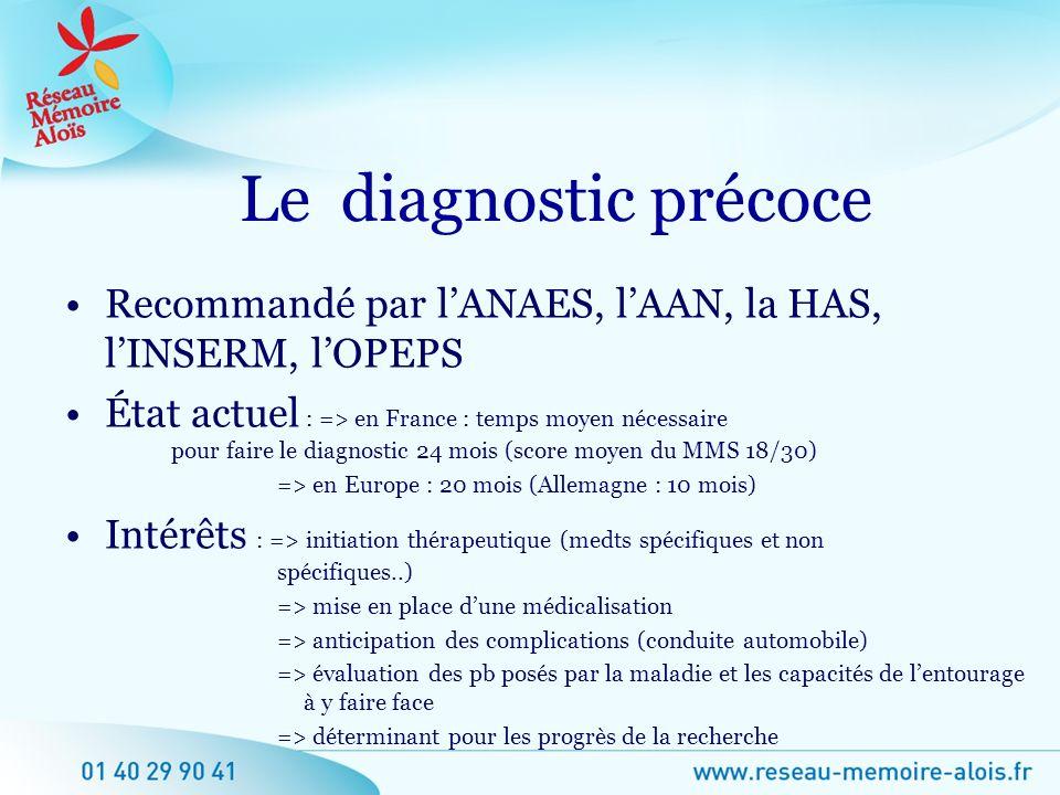 Le diagnostic précoceRecommandé par l'ANAES, l'AAN, la HAS, l'INSERM, l'OPEPS.