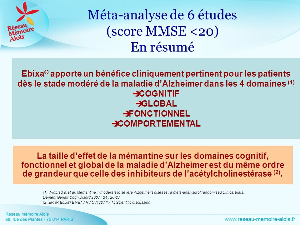 Méta-analyse de 6 études (score MMSE <20) En résumé