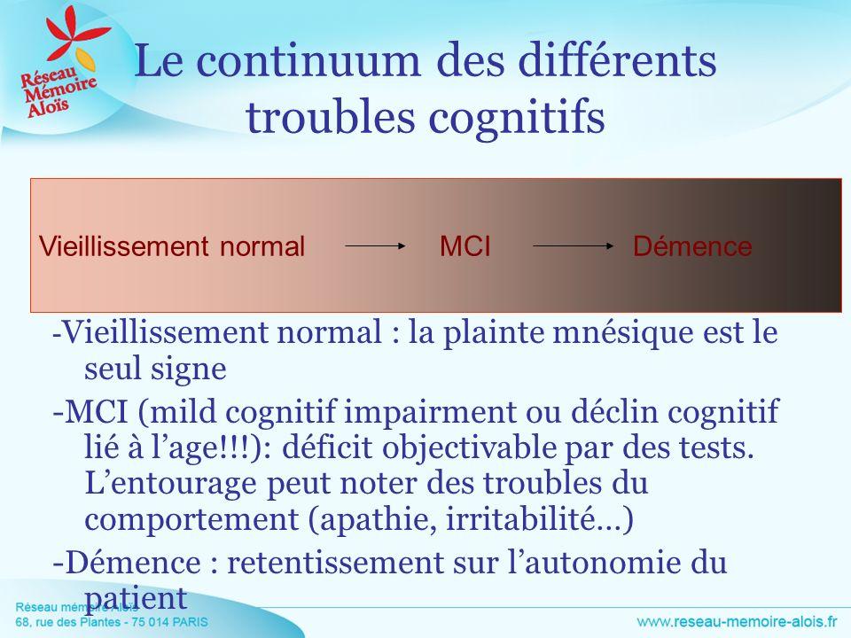 Le continuum des différents troubles cognitifs