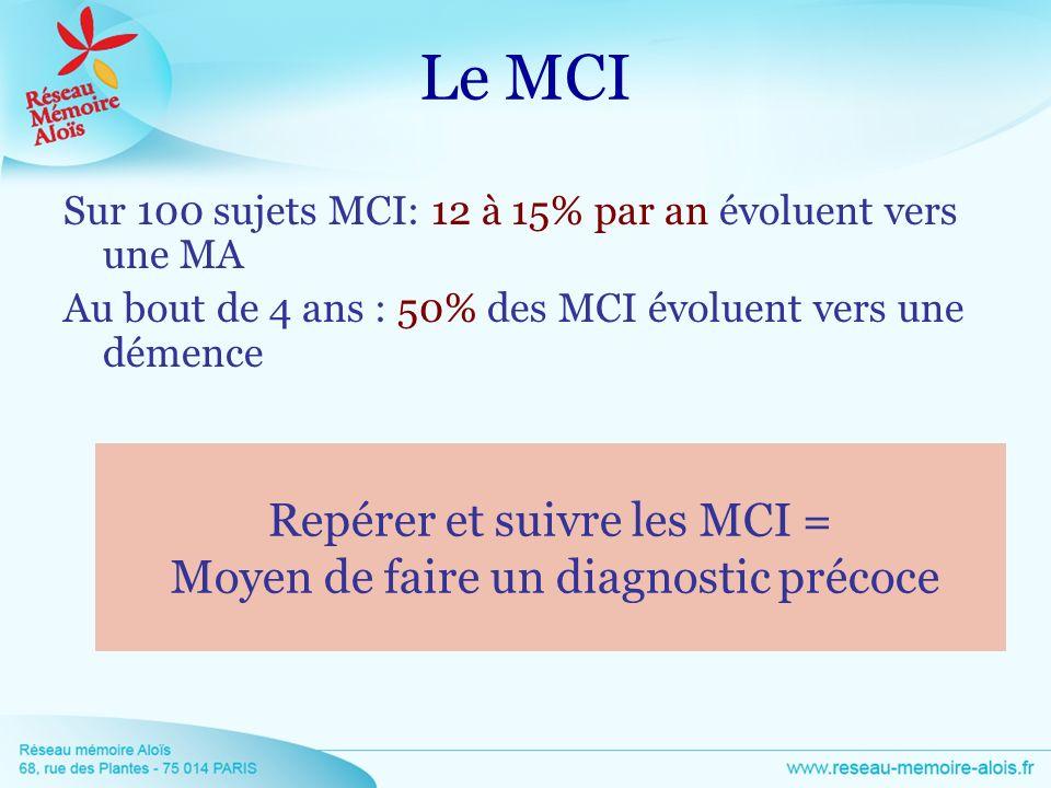 Le MCI Repérer et suivre les MCI =