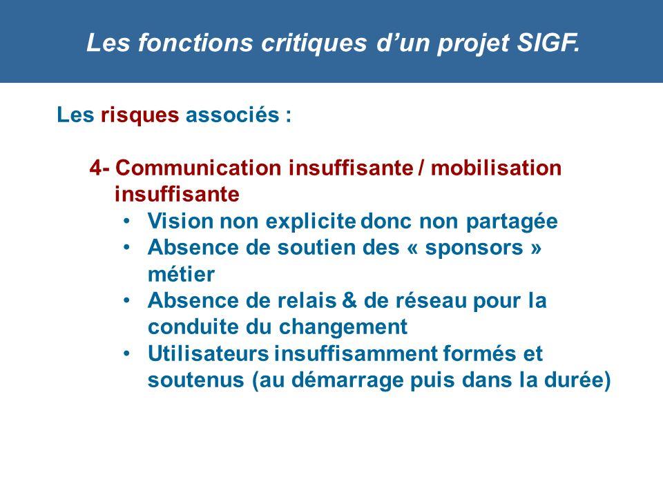 Les fonctions critiques d'un projet SIGF.