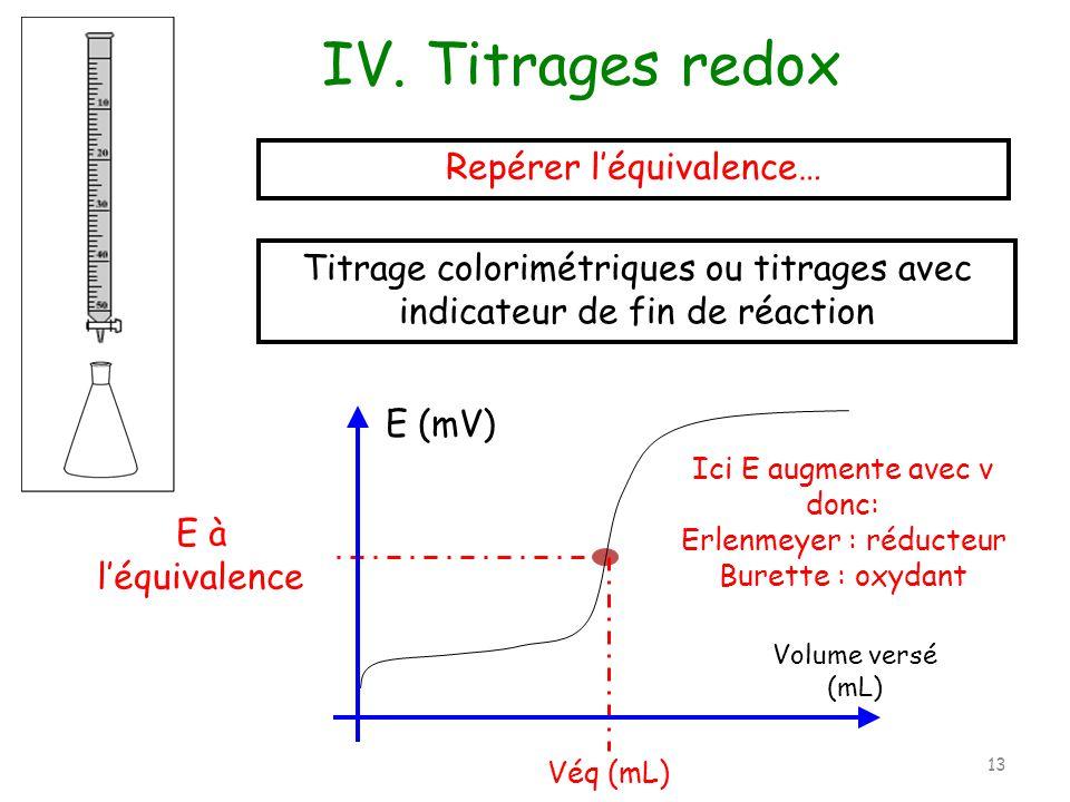IV. Titrages redox Repérer l'équivalence…