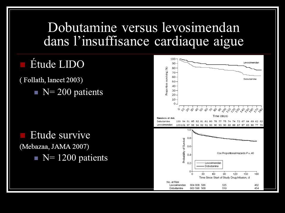 Dobutamine versus levosimendan dans l'insuffisance cardiaque aigue