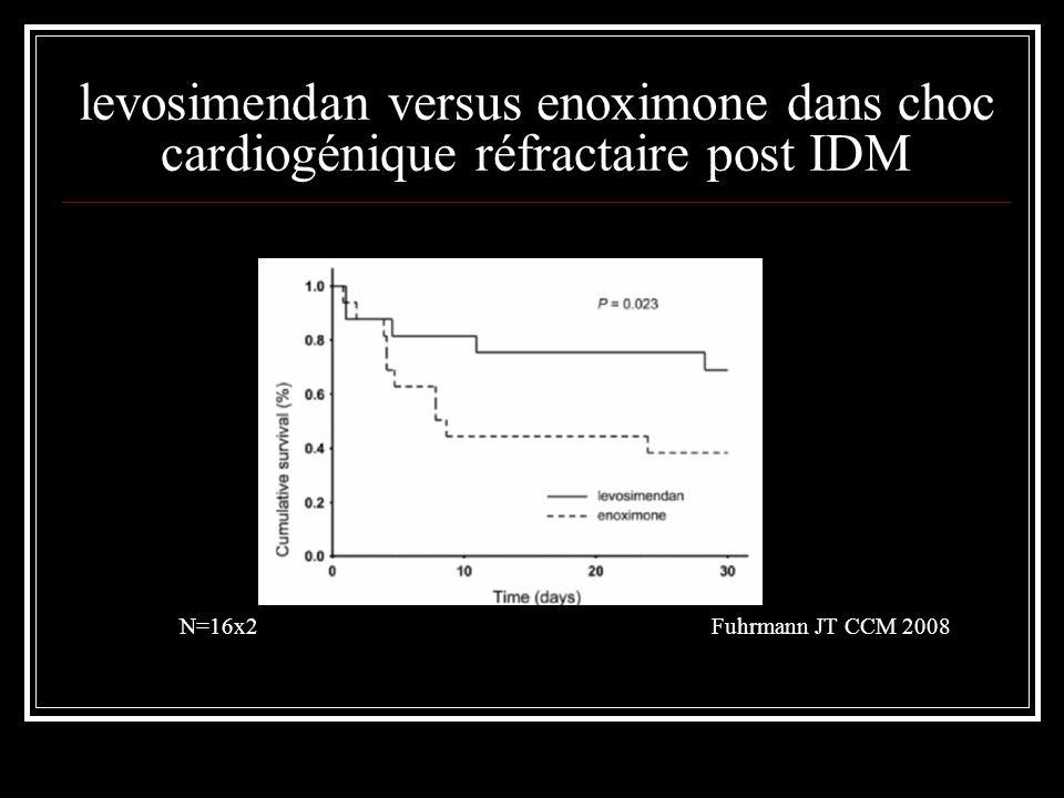 levosimendan versus enoximone dans choc cardiogénique réfractaire post IDM