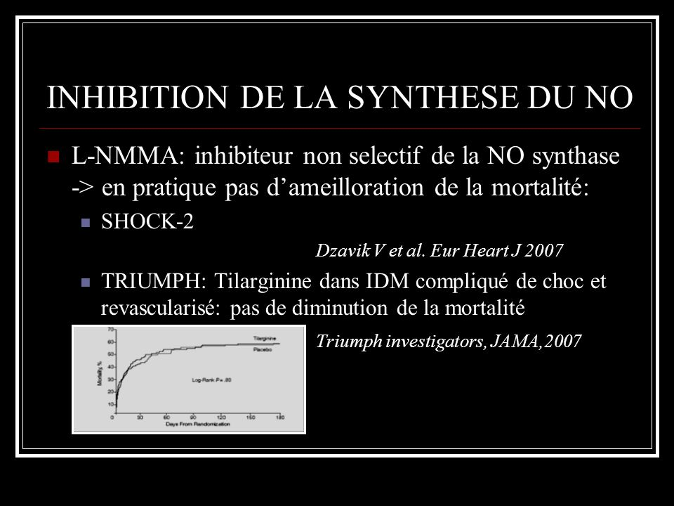 INHIBITION DE LA SYNTHESE DU NO