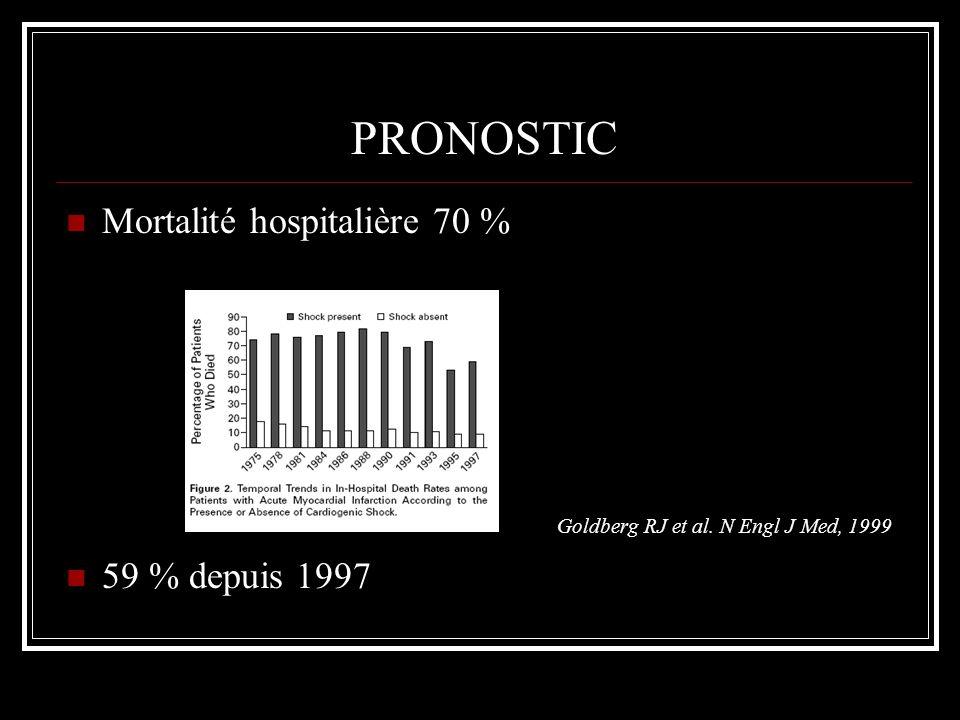 PRONOSTIC Goldberg RJ et al. N Engl J Med, 1999