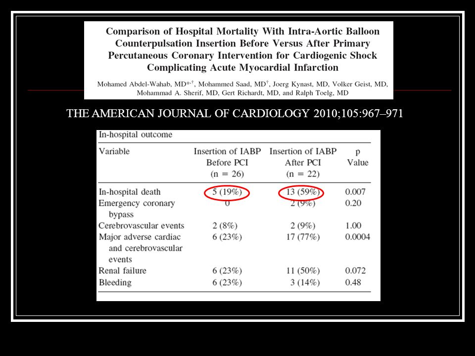 THE AMERICAN JOURNAL OF CARDIOLOGY 2010;105:967–971