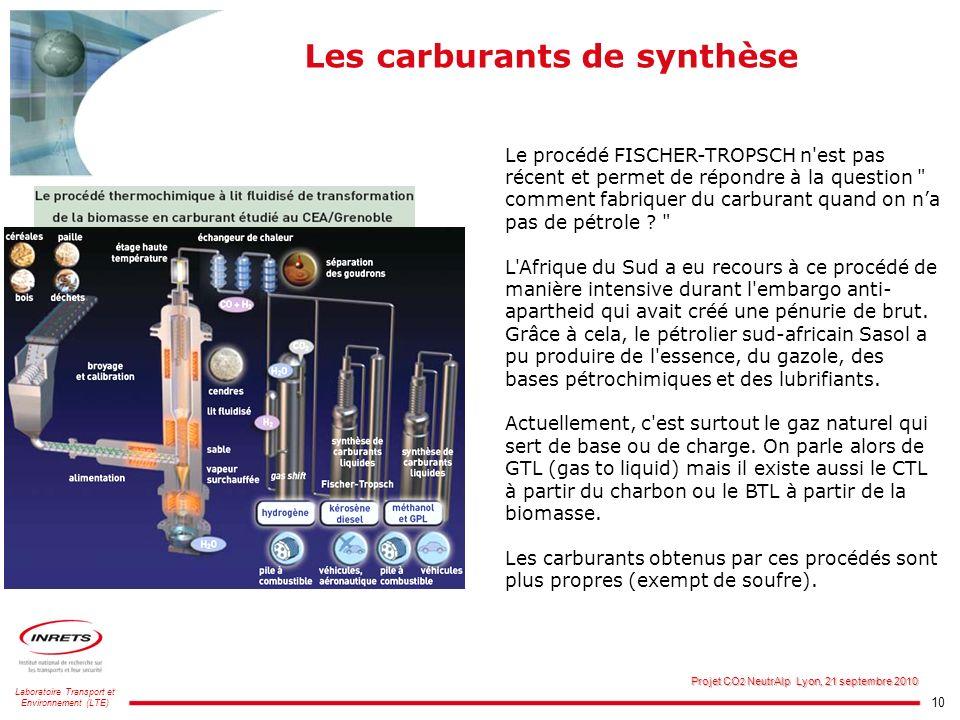 Les carburants de synthèse