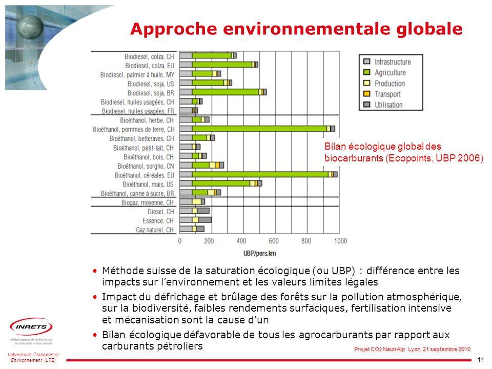 Approche environnementale globale