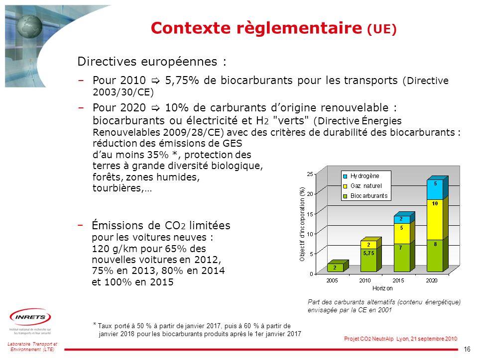 Contexte règlementaire (UE)