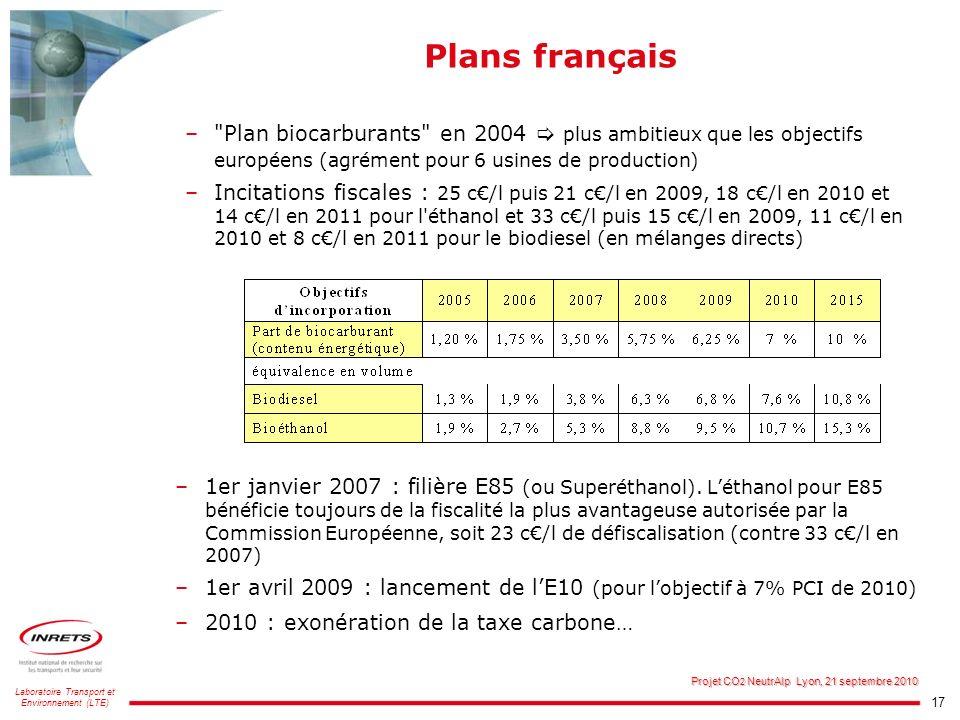 Plans français Plan biocarburants en 2004  plus ambitieux que les objectifs européens (agrément pour 6 usines de production)